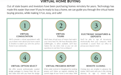 Virtual Home Buying Process